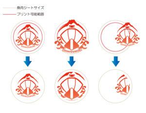 テンプレート魚肉シート丸